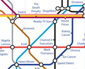 Moral Underground Map
