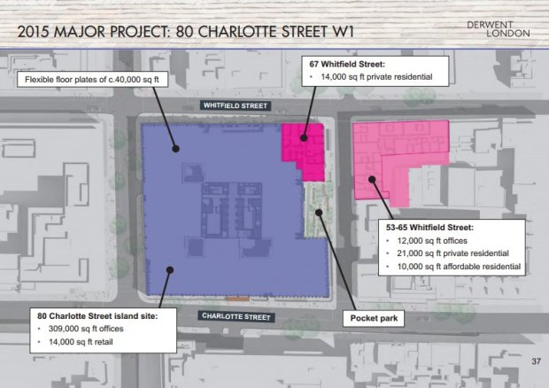 Map of construction site.