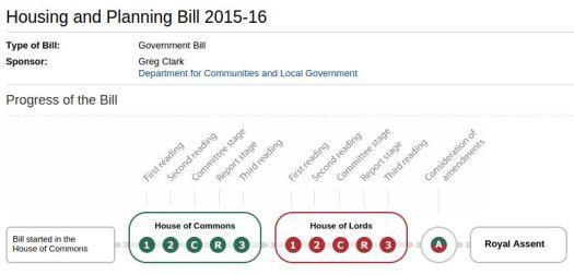Parliament website page.