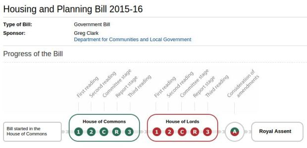 Parliament website page.